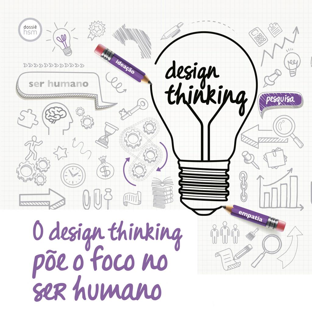 Design Thinking HSM