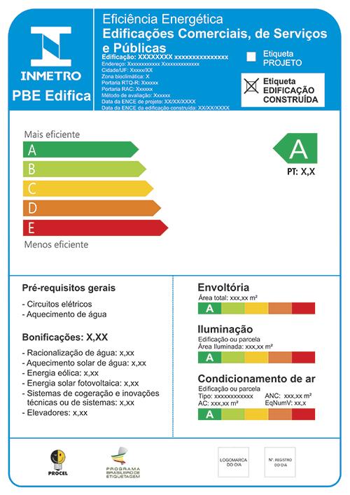 ENCE – Etiqueta Nacional de Conservação de Energia